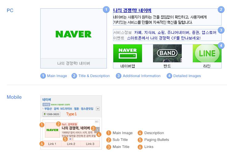 Forward3D Korea 2