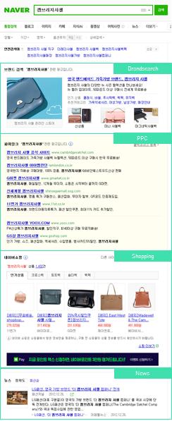 Forward3D Korea 4