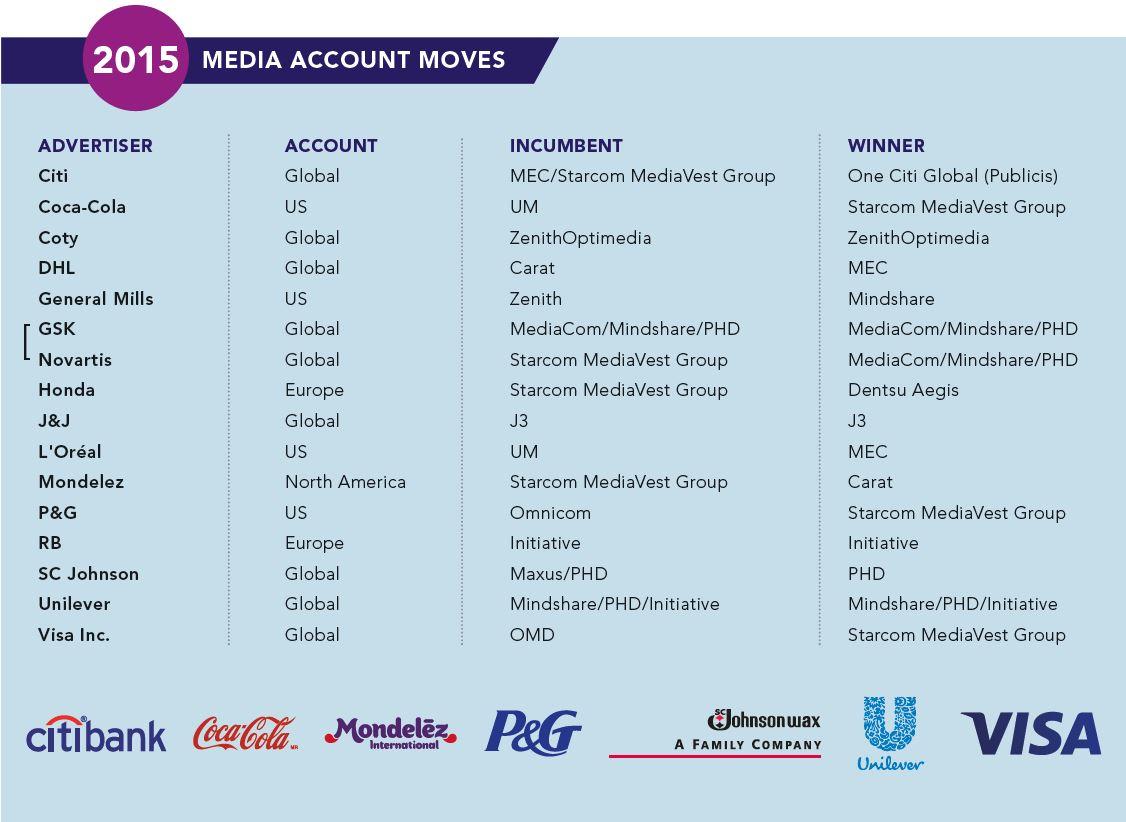 Agencies1