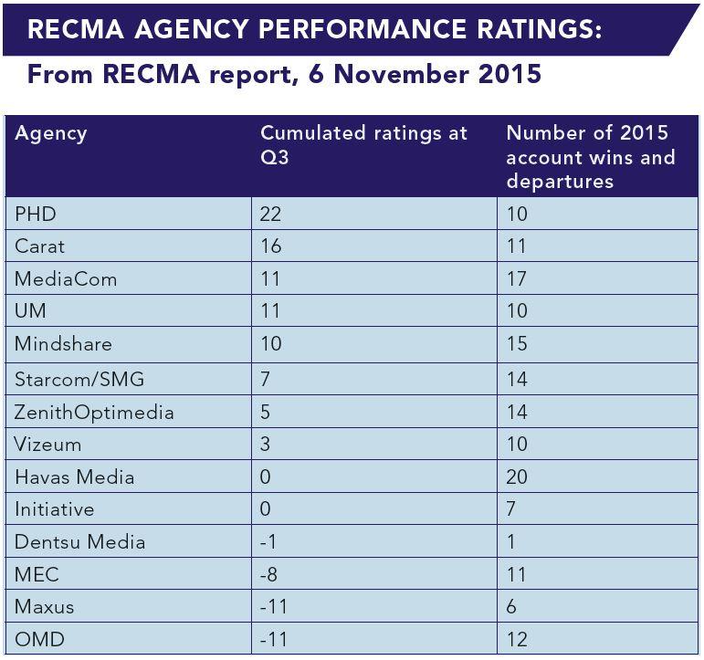 Agencies2
