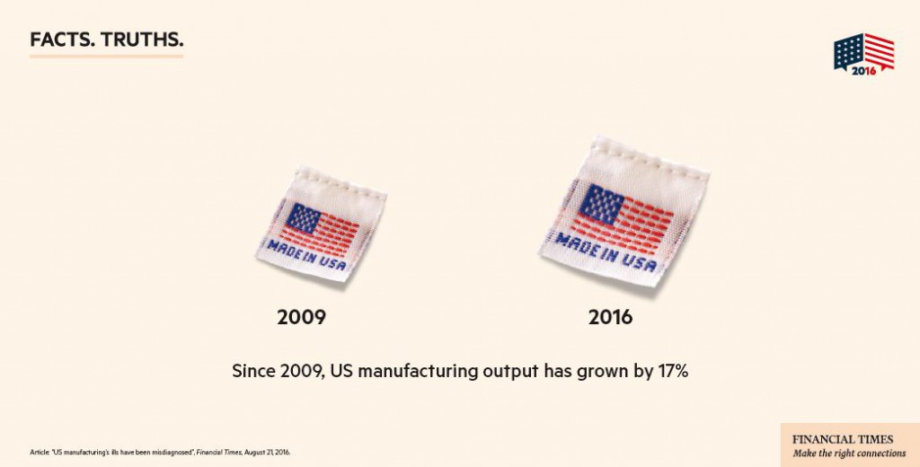 ft-us-manufacturing