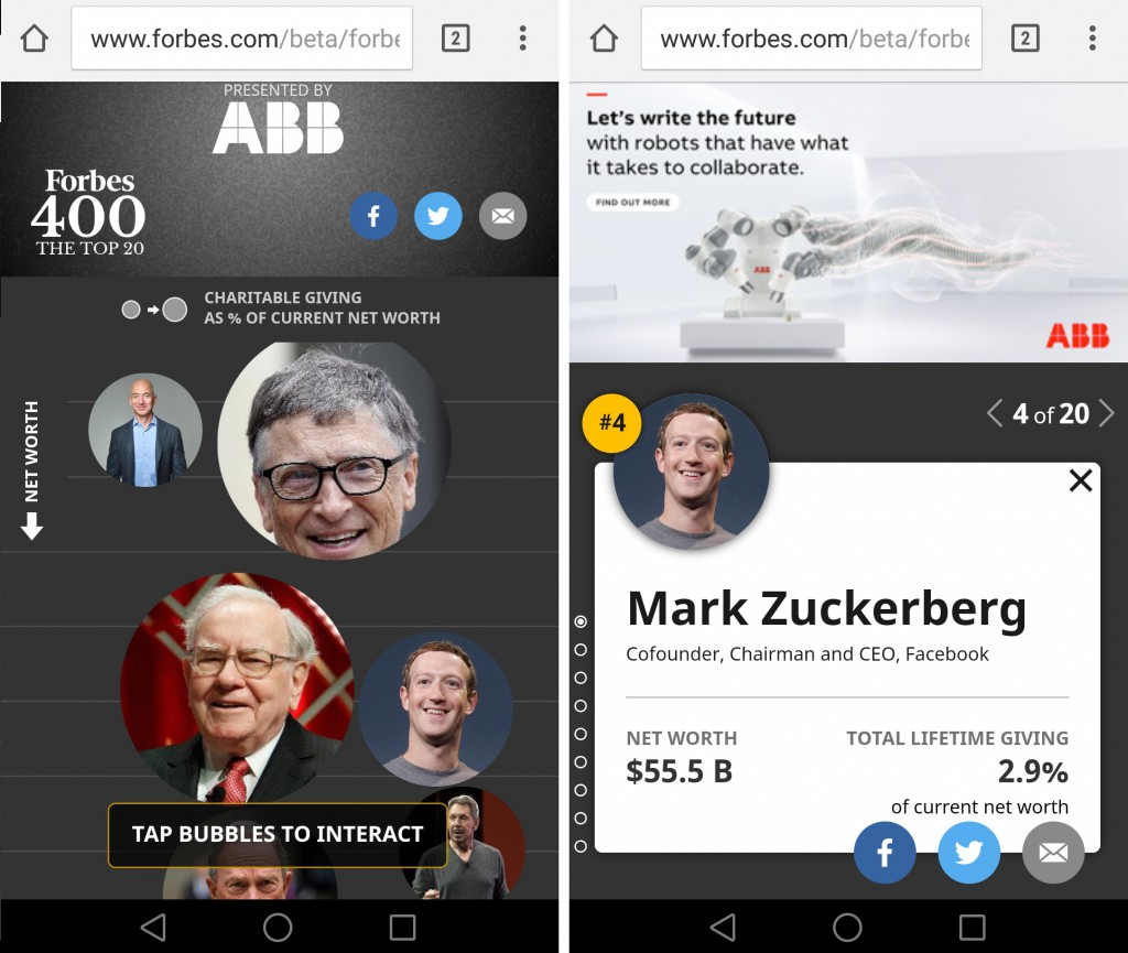 forbes-beta-site