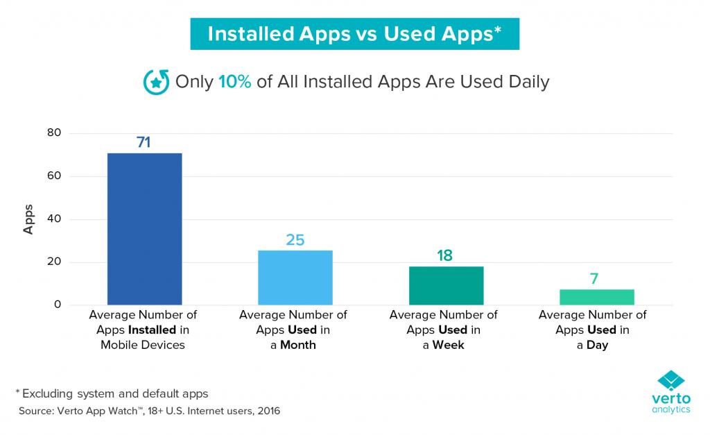 verto-analytics-mm-installed-apps