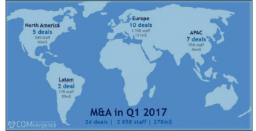 WPP makes most Q1 deals, while Dentsu acquires largest headcount