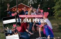 Festival Intelligence: Influencing through digital brand stories