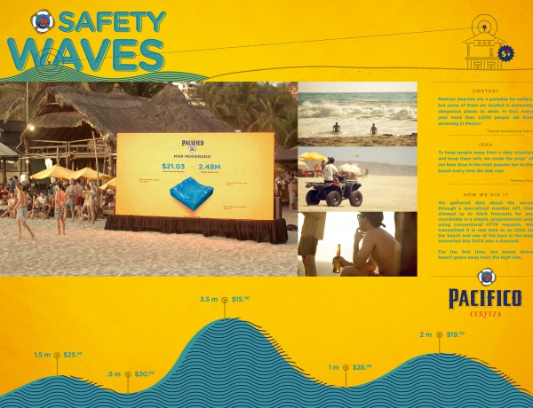 safety waves