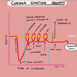 Corona graphic snippet